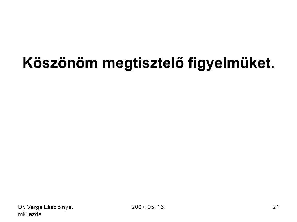 Dr. Varga László nyá. mk. ezds 2007. 05. 16.21 Köszönöm megtisztelő figyelmüket.
