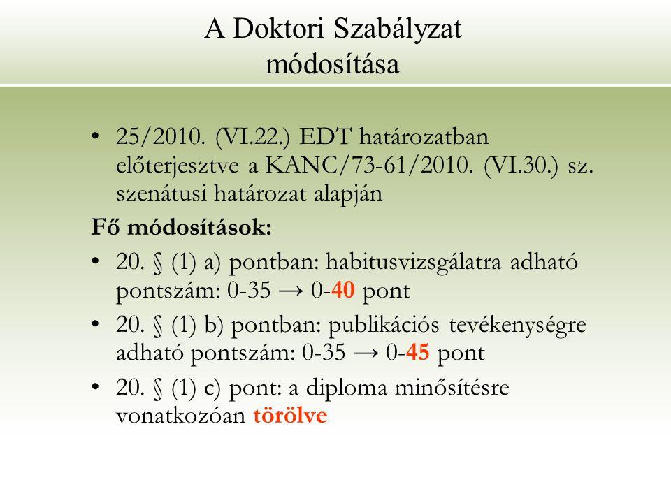A Doktori Szabályzat módosítása 25/2010. (VI.22.) EDT határozatban előterjesztve a KANC/73-61/2010.