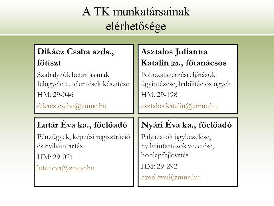 A TK munkatársainak elérhetősége Dikácz Csaba szds., főtiszt Szabályzók betartásának felügyelete, jelentések készítése HM: 29-046 dikacz.csaba@zmne.hu