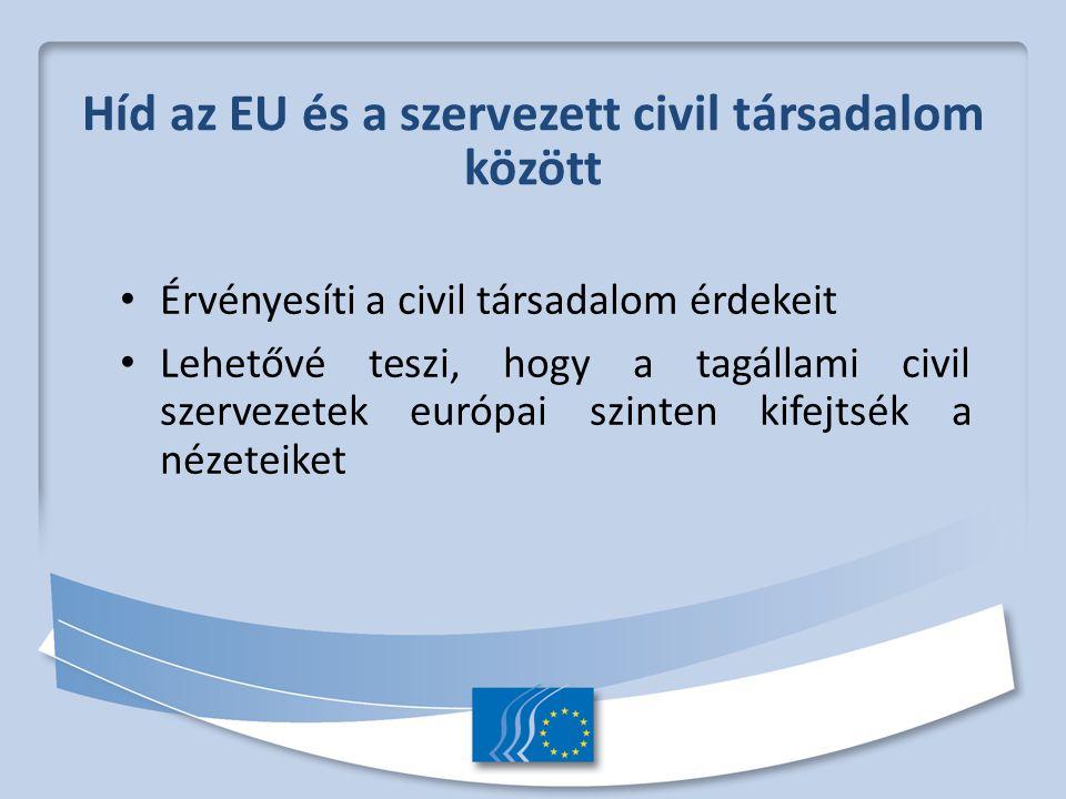 Híd az EU és a szervezett civil társadalom között Érvényesíti a civil társadalom érdekeit Lehetővé teszi, hogy a tagállami civil szervezetek európai szinten kifejtsék a nézeteiket