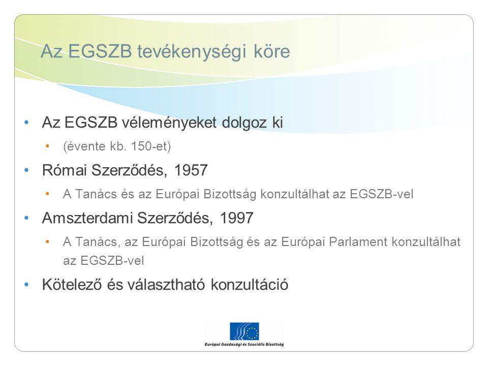 Az EGSZB tevékenységi köre Az EGSZB véleményeket dolgoz ki (évente kb. 150-et) Római Szerződés, 1957 A Tanács és az Európai Bizottság konzultálhat az