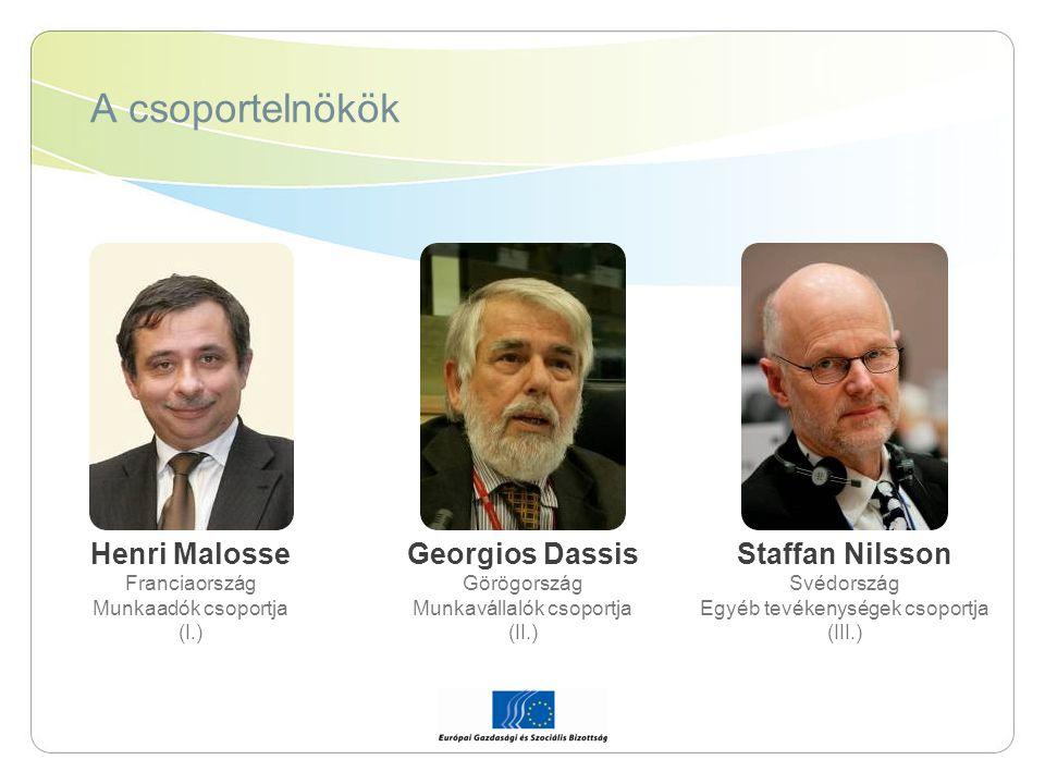 A csoportelnökök Henri Malosse Franciaország Munkaadók csoportja (I.) Georgios Dassis Görögország Munkavállalók csoportja (II.) Staffan Nilsson Svédor
