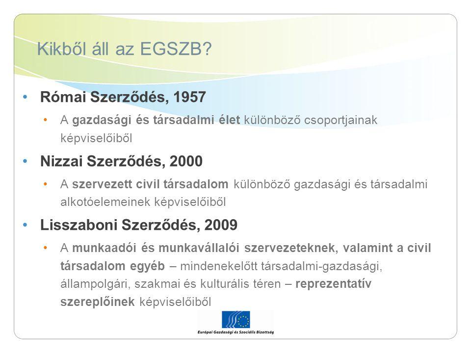 Kikből áll az EGSZB? Római Szerződés, 1957 A gazdasági és társadalmi élet különböző csoportjainak képviselőiből Nizzai Szerződés, 2000 A szervezett ci