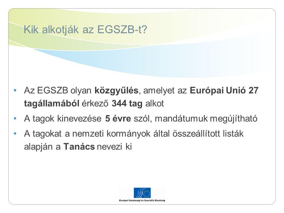 Kik alkotják az EGSZB-t? Az EGSZB olyan közgyűlés, amelyet az Európai Unió 27 tagállamából érkező 344 tag alkot A tagok kinevezése 5 évre szól, mandát