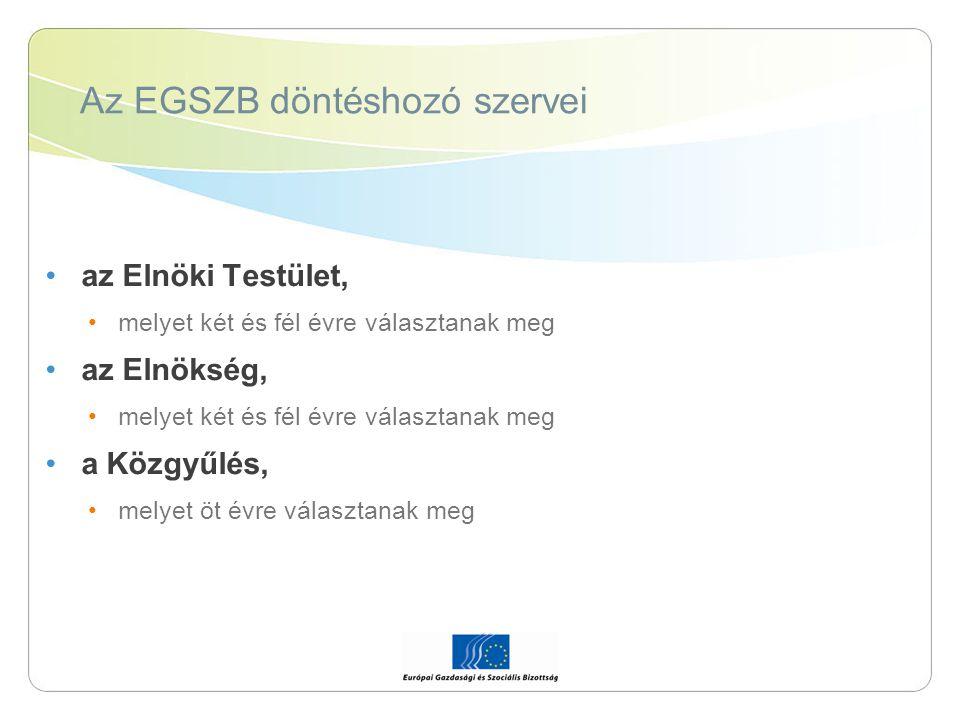 Az EGSZB döntéshozó szervei az Elnöki Testület, melyet két és fél évre választanak meg az Elnökség, melyet két és fél évre választanak meg a Közgyűlés