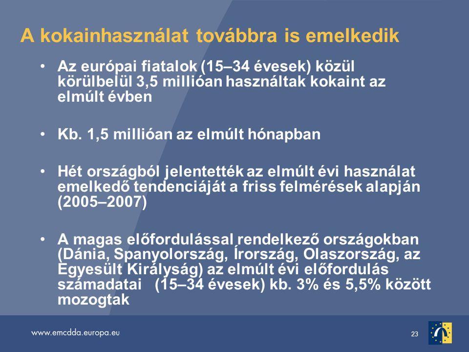 23 A kokainhasználat továbbra is emelkedik Az európai fiatalok (15–34 évesek) közül körülbelül 3,5 millióan használtak kokaint az elmúlt évben Kb.