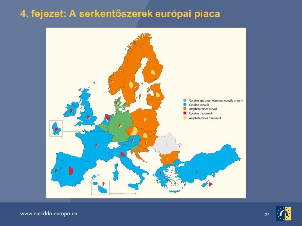 27 4. fejezet: A serkentőszerek európai piaca