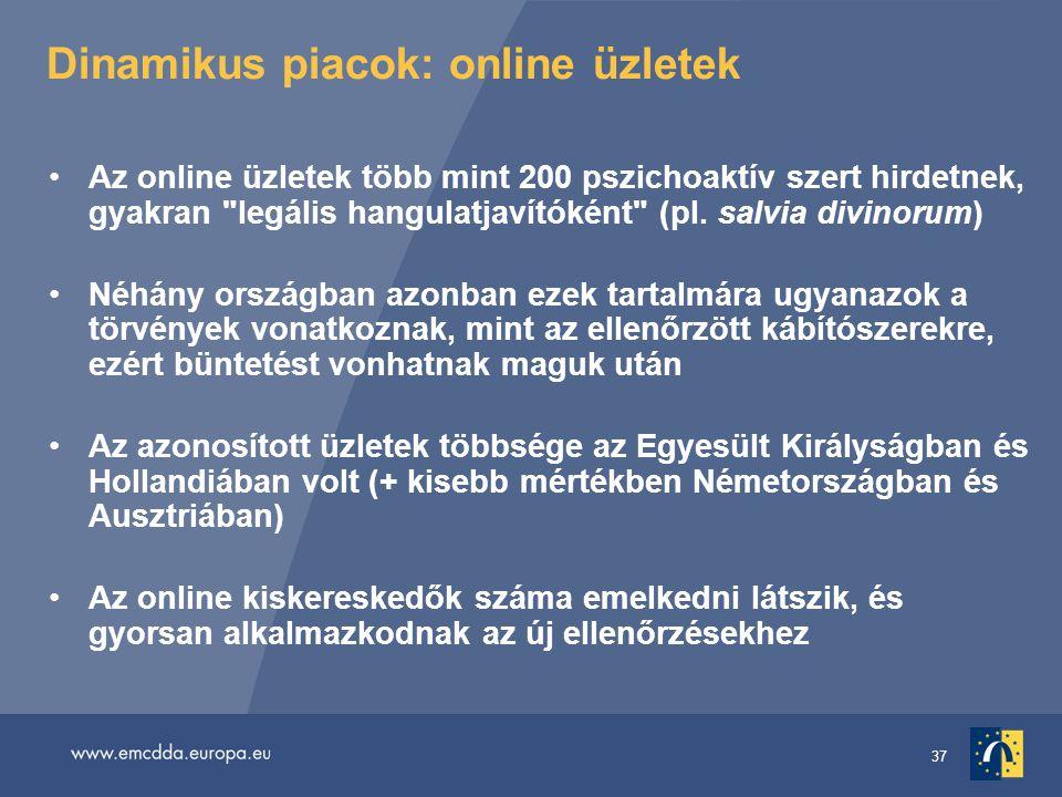 37 Dinamikus piacok: online üzletek Az online üzletek több mint 200 pszichoaktív szert hirdetnek, gyakran legális hangulatjavítóként (pl.