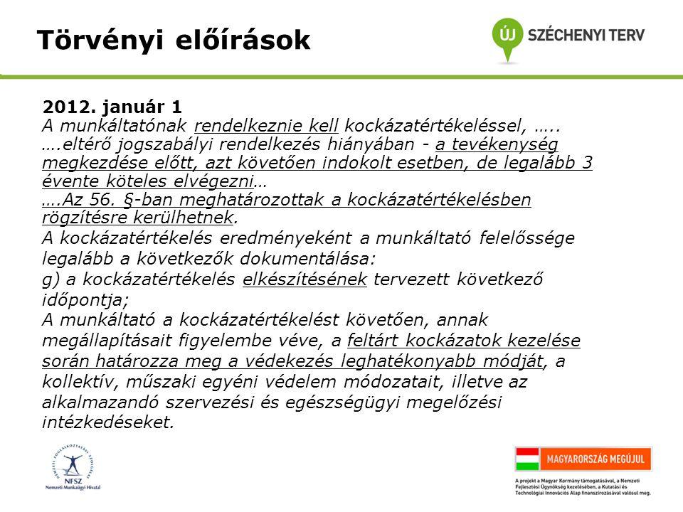2012. január 1 A munkáltatónak rendelkeznie kell kockázatértékeléssel, ….. ….eltérő jogszabályi rendelkezés hiányában - a tevékenység megkezdése előtt