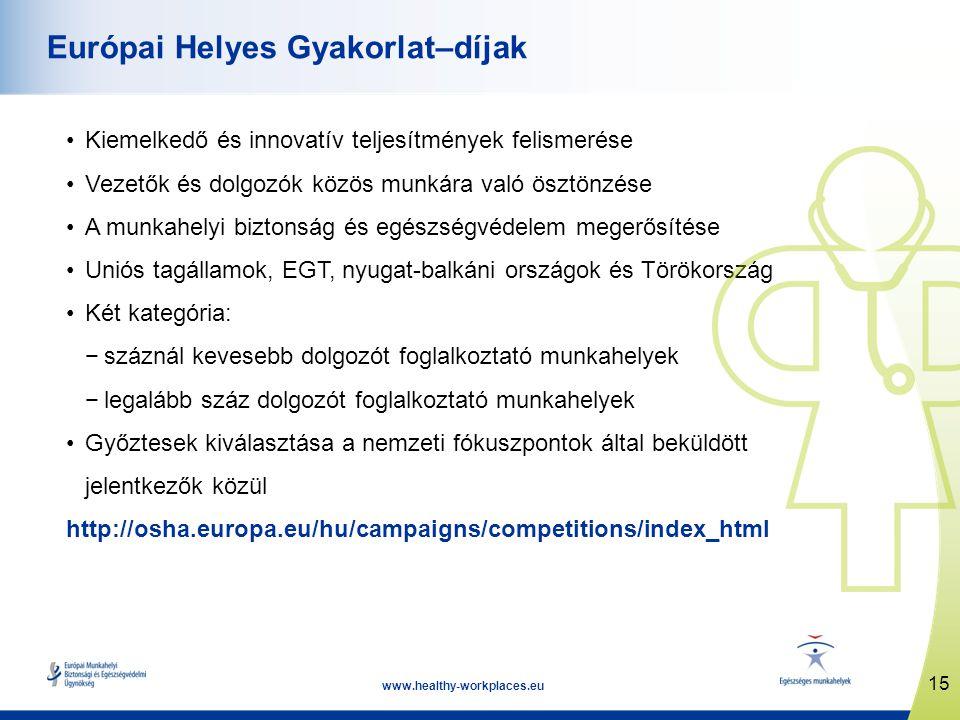 15 www.healthy-workplaces.eu Európai Helyes Gyakorlat–díjak Kiemelkedő és innovatív teljesítmények felismerése Vezetők és dolgozók közös munkára való ösztönzése A munkahelyi biztonság és egészségvédelem megerősítése Uniós tagállamok, EGT, nyugat-balkáni országok és Törökország Két kategória: −száznál kevesebb dolgozót foglalkoztató munkahelyek −legalább száz dolgozót foglalkoztató munkahelyek Győztesek kiválasztása a nemzeti fókuszpontok által beküldött jelentkezők közül http://osha.europa.eu/hu/campaigns/competitions/index_html