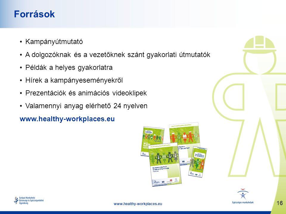 16 www.healthy-workplaces.eu Források Kampányútmutató A dolgozóknak és a vezetőknek szánt gyakorlati útmutatók Példák a helyes gyakorlatra Hírek a kampányeseményekről Prezentációk és animációs videoklipek Valamennyi anyag elérhető 24 nyelven www.healthy-workplaces.eu