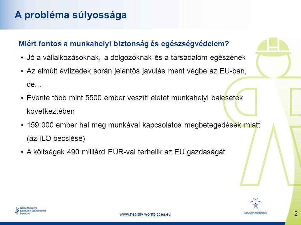 2 www.healthy-workplaces.eu A probléma súlyossága Miért fontos a munkahelyi biztonság és egészségvédelem? Jó a vállalkozásoknak, a dolgozóknak és a tá