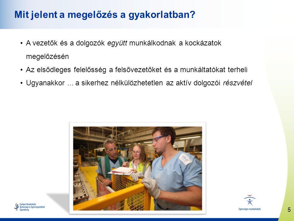 5 www.healthy-workplaces.eu Mit jelent a megelőzés a gyakorlatban? A vezetők és a dolgozók együtt munkálkodnak a kockázatok megelőzésén Az elsődleges