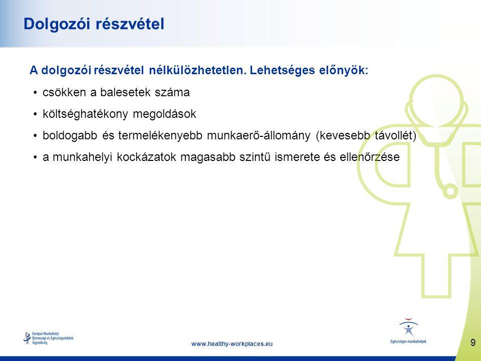 9 www.healthy-workplaces.eu Dolgozói részvétel A dolgozói részvétel nélkülözhetetlen. Lehetséges előnyök: csökken a balesetek száma költséghatékony me