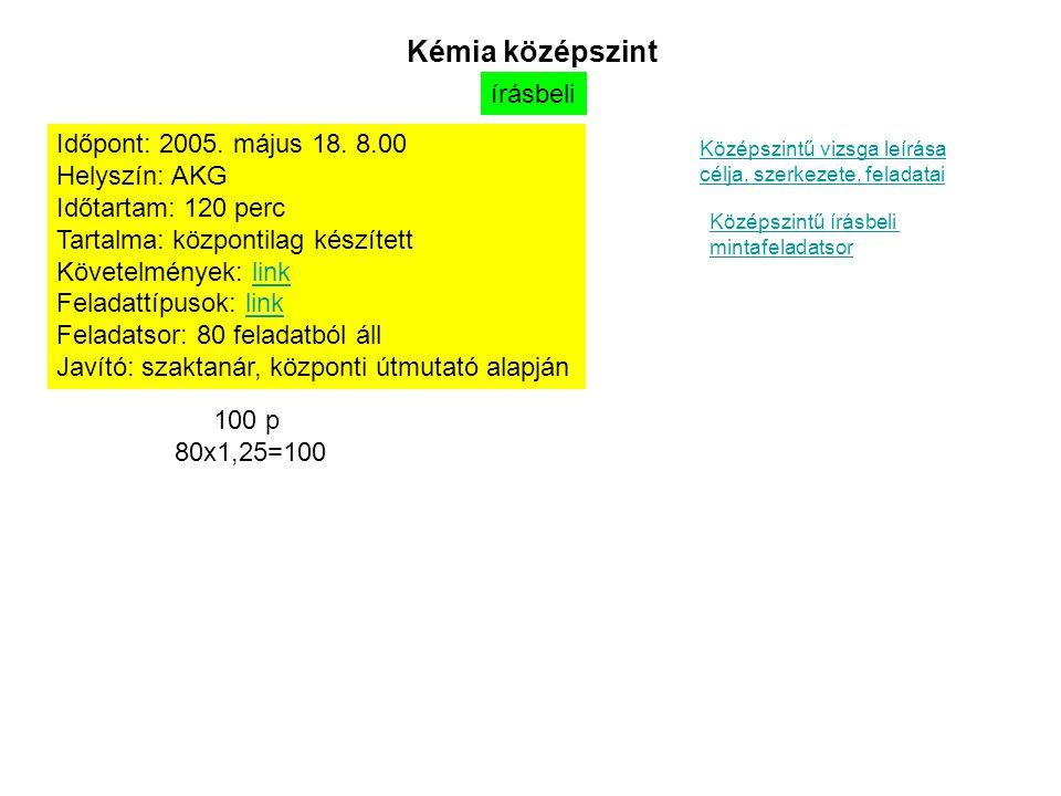 Kémia középszint írásbeli Időpont: 2005.május 18.