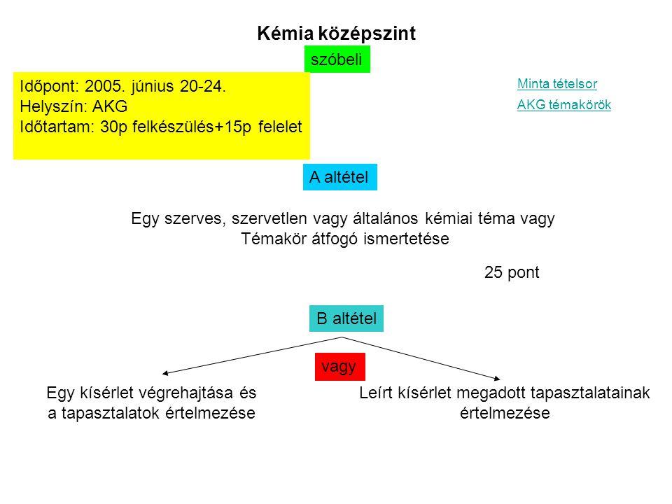 szóbeli Időpont: 2005.június 20-24.