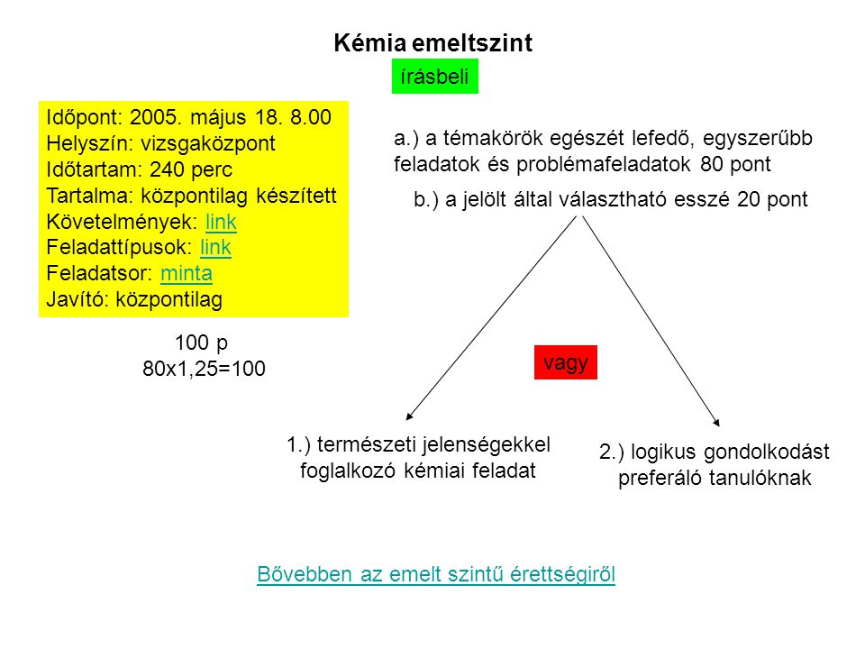 Kémia emeltszint írásbeli Időpont: 2005.május 18.