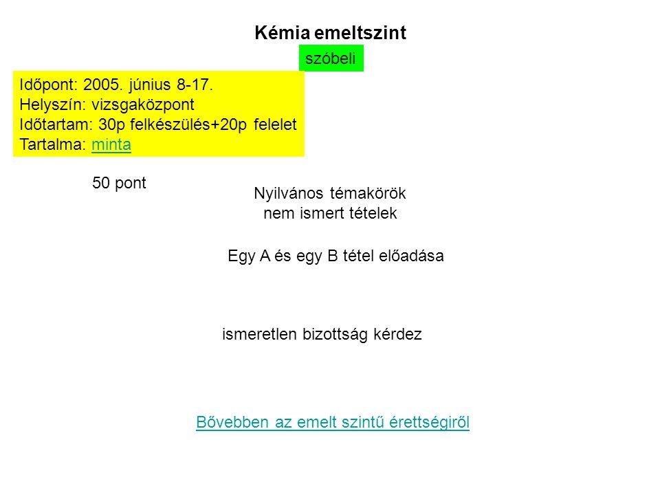 Kémia emeltszint szóbeli Időpont: 2005.június 8-17.