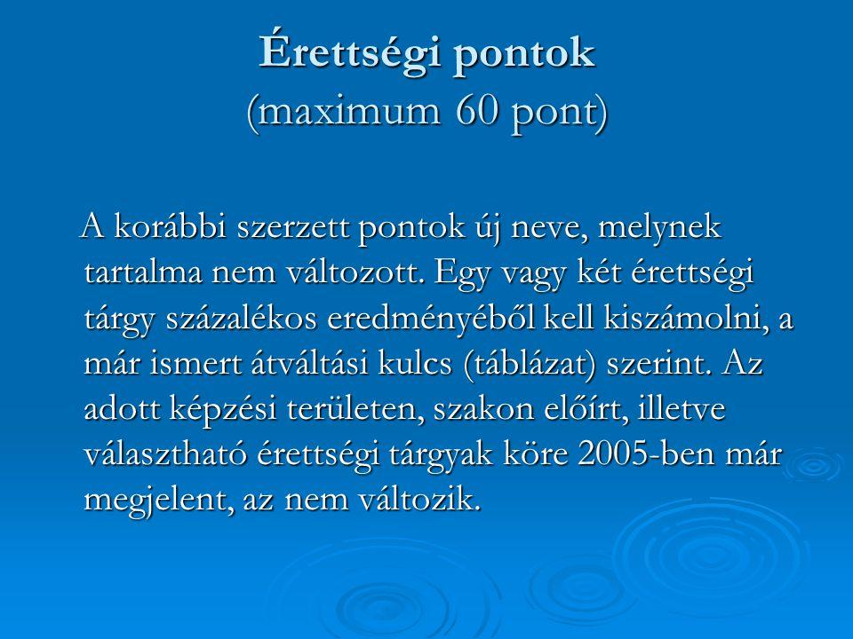 Érettségi pontok (maximum 60 pont) A korábbi szerzett pontok új neve, melynek tartalma nem változott.