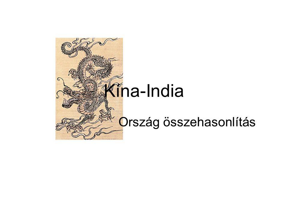 Kína-India Ország összehasonlítás