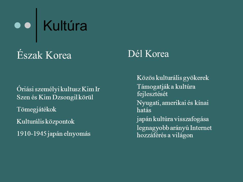 Kultúra Dél Korea Közös kulturális gyökerek Támogatják a kultúra fejlesztését Nyugati, amerikai és kínai hatás japán kultúra visszafogása legnagyobb a