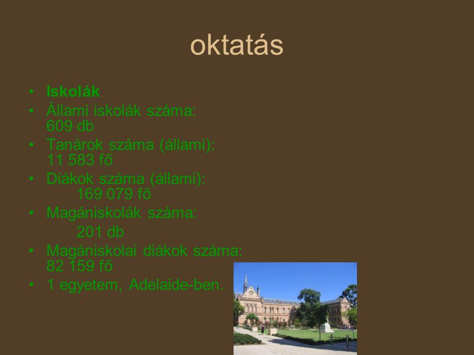 oktatás Iskolák Állami iskolák száma: 609 db Tanárok száma (állami): 11 583 fő Diákok száma (állami): 169 079 fő Magániskolák száma: 201 db Magániskol