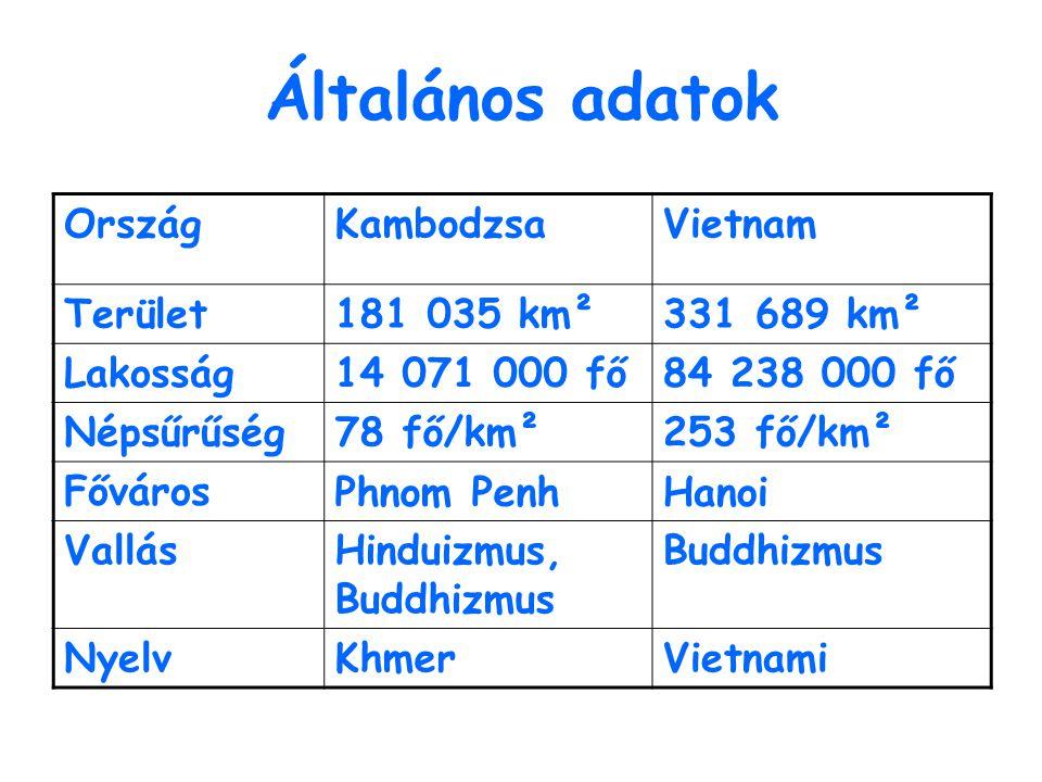 Általános adatok OrszágKambodzsaVietnam Terület181 035 km²331 689 km² Lakosság14 071 000 fő84 238 000 fő Népsűrűség78 fő/km²253 fő/km² FővárosPhnom Pe