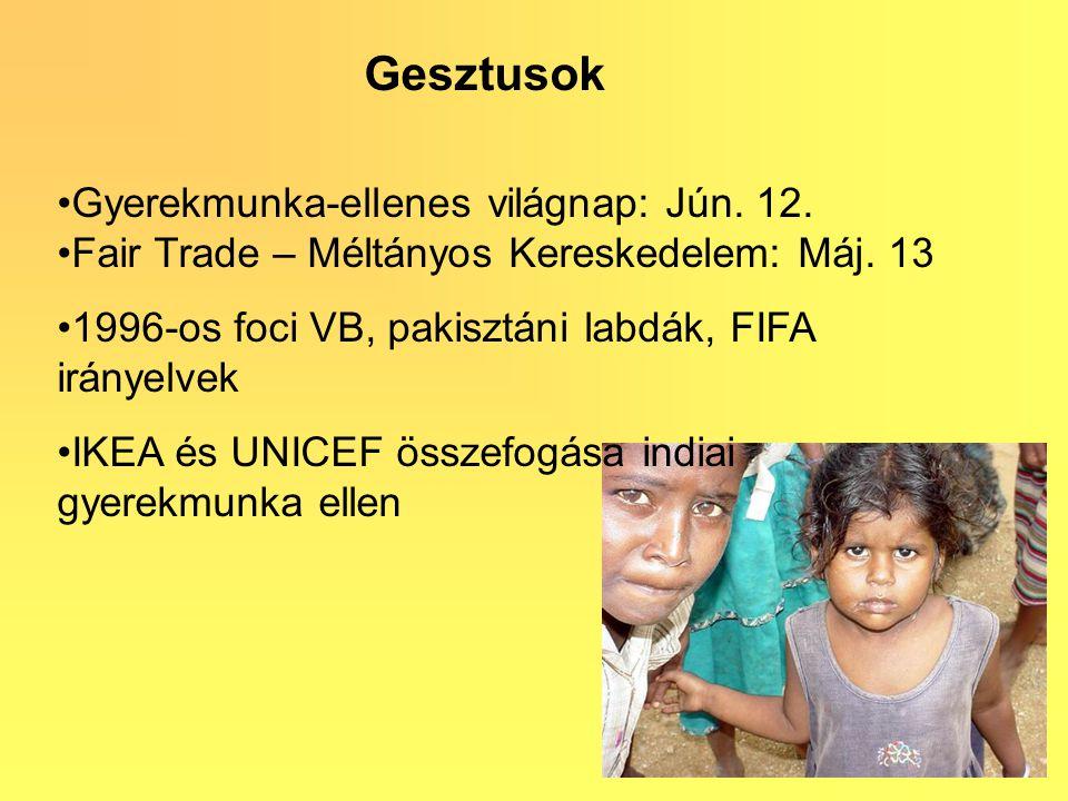 """Magyarországi helyzet """"átmeneti ország 4,6% gyerekmunka (nevelési célzattal(?)) mezőgazdaság otthoni munka Szankciók: pénzbírság"""