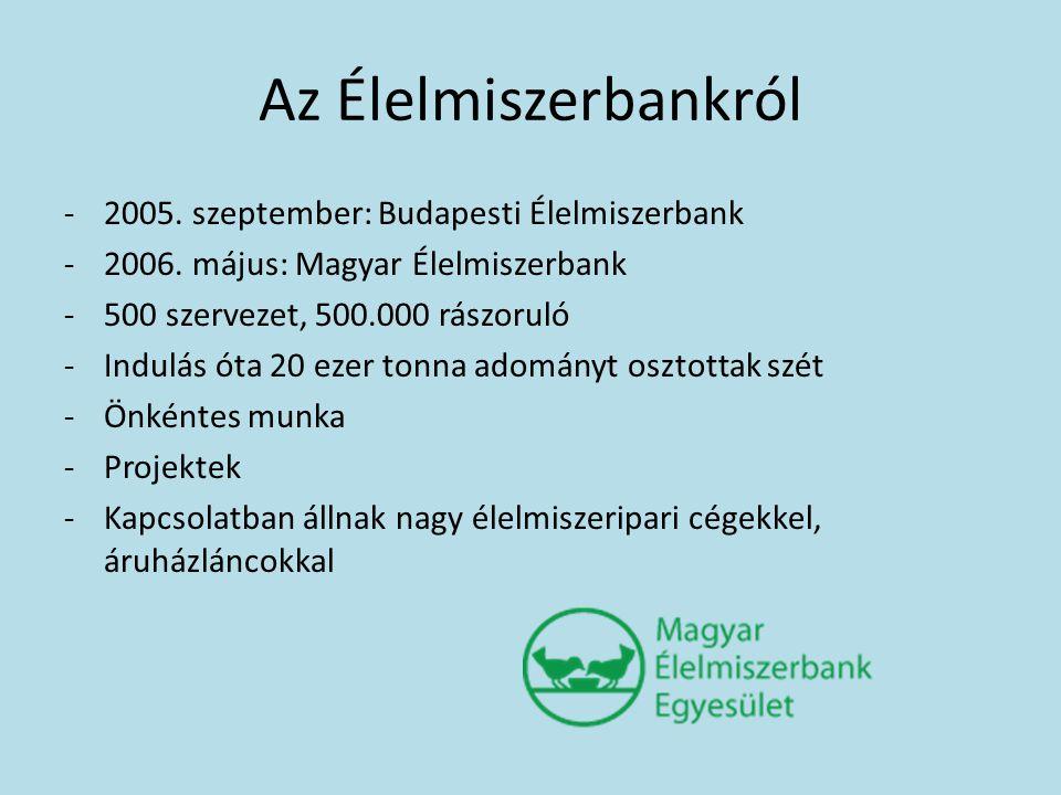 Az Élelmiszerbankról -2005. szeptember: Budapesti Élelmiszerbank -2006.