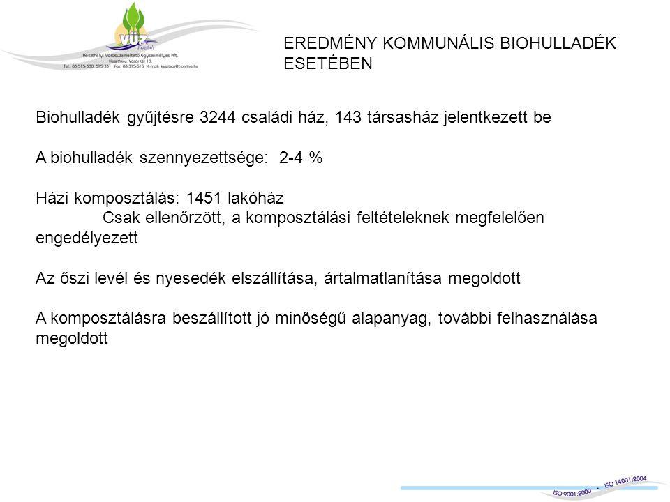 Biohulladék gyűjtésre 3244 családi ház, 143 társasház jelentkezett be A biohulladék szennyezettsége: 2-4 % Házi komposztálás: 1451 lakóház Csak ellenőrzött, a komposztálási feltételeknek megfelelően engedélyezett Az őszi levél és nyesedék elszállítása, ártalmatlanítása megoldott A komposztálásra beszállított jó minőségű alapanyag, további felhasználása megoldott EREDMÉNY KOMMUNÁLIS BIOHULLADÉK ESETÉBEN