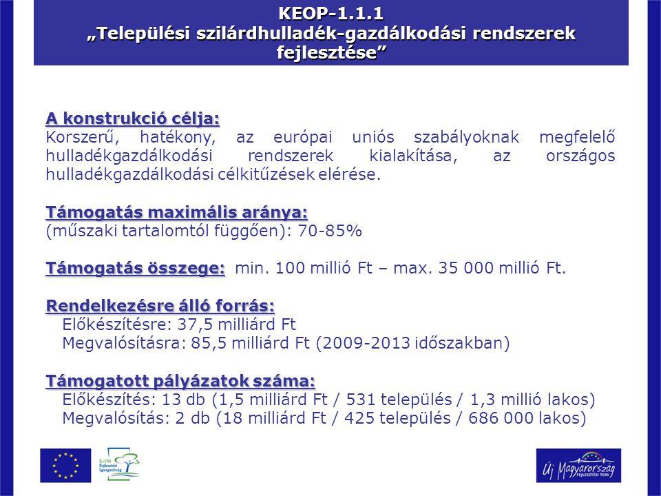 """KEOP-1.1.1 """"Települési szilárdhulladék-gazdálkodási rendszerek fejlesztése A konstrukció célja: Korszerű, hatékony, az európai uniós szabályoknak megfelelő hulladékgazdálkodási rendszerek kialakítása, az országos hulladékgazdálkodási célkitűzések elérése."""