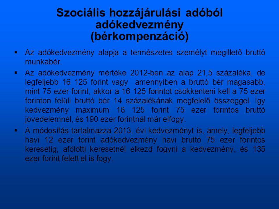 Szociális hozzájárulási adóból adókedvezmény (bérkompenzáció)  Az adókedvezmény alapja a természetes személyt megillető bruttó munkabér.