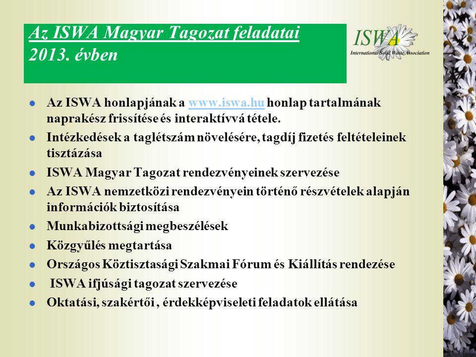 Az ISWA Magyar Tagozat feladatai 2013. évben l Az ISWA honlapjának a www.iswa.hu honlap tartalmának naprakész frissítése és interaktívvá tétele.www.is