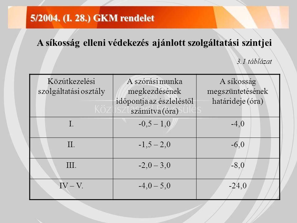 Helyi rendeletek Hódmezővásárhely többször módosított 46/2001.(12.18.) Kgy.