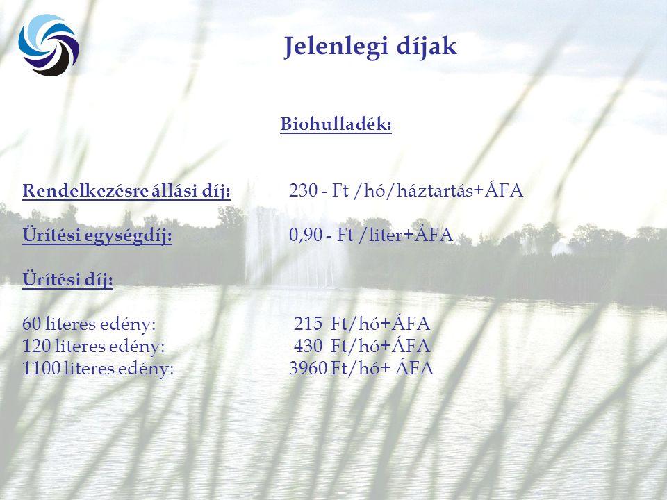 Jelenlegi díjak Biohulladék: Rendelkezésre állási díj: 230 - Ft /hó/háztartás+ÁFA Ürítési egységdíj: 0,90 - Ft /liter+ÁFA Ürítési díj: 60 literes edény: 215 Ft/hó+ÁFA 120 literes edény: 430 Ft/hó+ÁFA 1100 literes edény:3960 Ft/hó+ ÁFA
