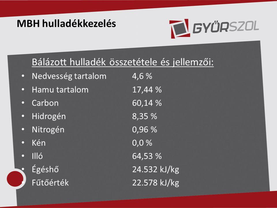 MBH hulladékkezelés Bálázott hulladék összetétele és jellemzői: Nedvesség tartalom4,6 % Hamu tartalom17,44 % Carbon60,14 % Hidrogén8,35 % Nitrogén0,96 % Kén0,0 % Illó64,53 % Égéshő24.532 kJ/kg Fűtőérték22.578 kJ/kg