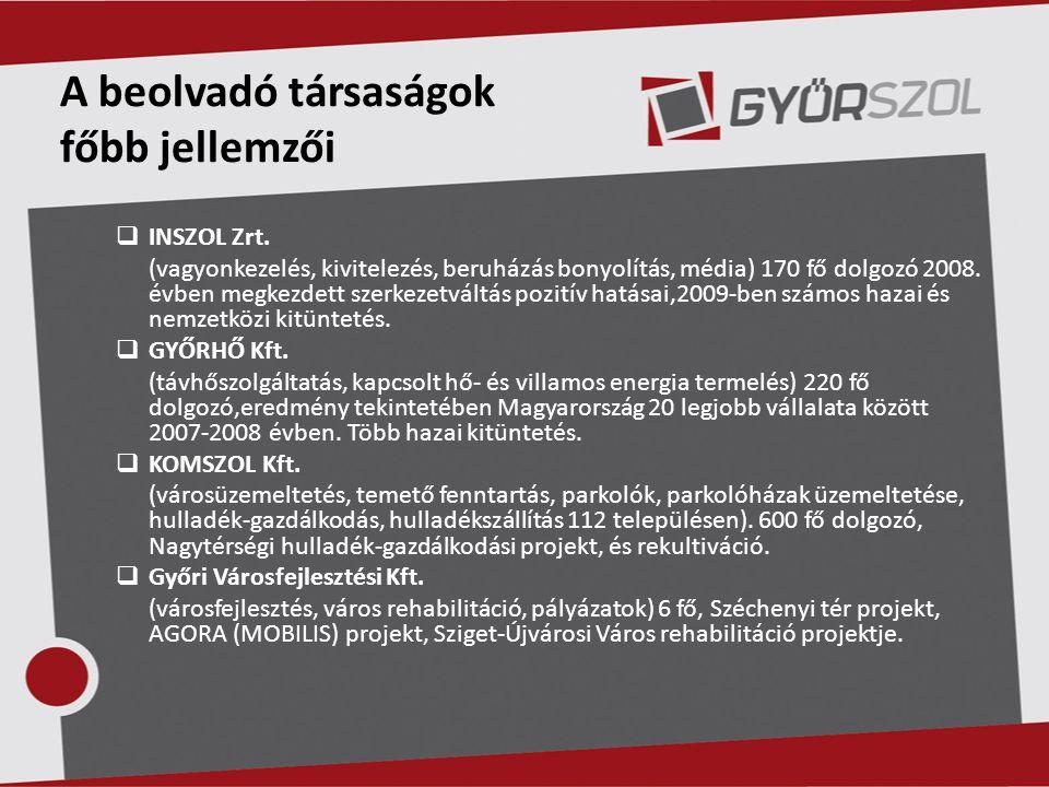 Az integráció lehetséges modelljei  Holding Szervezet  Egységes Vállalat A győri önkormányzat az egységes vállalat létrehozása mellett döntött.