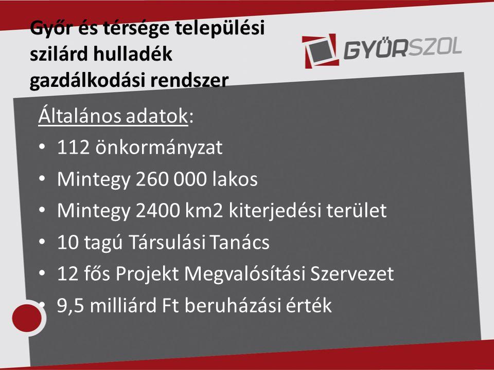 Győr és térsége települési szilárd hulladék gazdálkodási rendszer Általános adatok: 112 önkormányzat Mintegy 260 000 lakos Mintegy 2400 km2 kiterjedési terület 10 tagú Társulási Tanács 12 fős Projekt Megvalósítási Szervezet 9,5 milliárd Ft beruházási érték