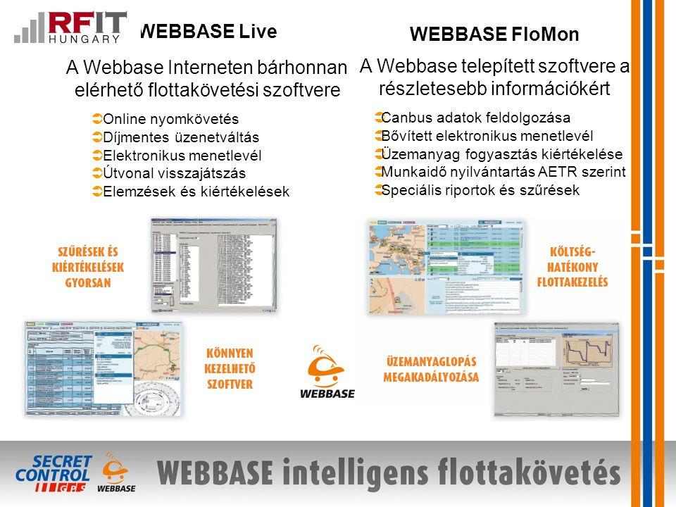 WEBBASE Live A Webbase Interneten bárhonnan elérhető flottakövetési szoftvere  Online nyomkövetés  Díjmentes üzenetváltás  Elektronikus menetlevél  Útvonal visszajátszás  Elemzések és kiértékelések WEBBASE FloMon A Webbase telepített szoftvere a részletesebb információkért  Canbus adatok feldolgozása  Bővített elektronikus menetlevél  Üzemanyag fogyasztás kiértékelése  Munkaidő nyilvántartás AETR szerint  Speciális riportok és szűrések