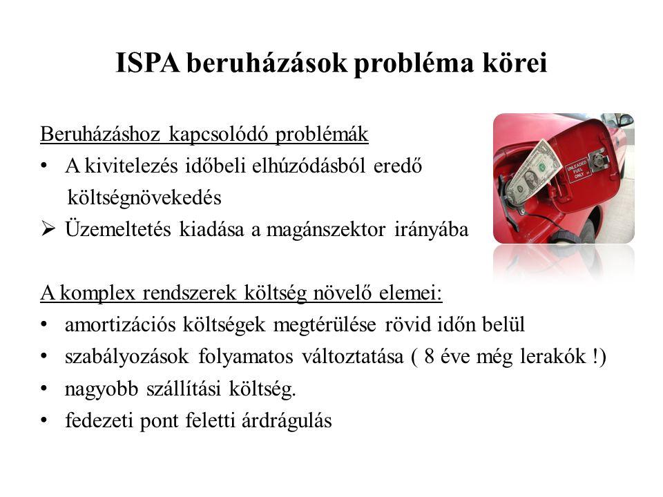 ISPA beruházások probléma körei Beruházáshoz kapcsolódó problémák A kivitelezés időbeli elhúzódásból eredő költségnövekedés  Üzemeltetés kiadása a magánszektor irányába A komplex rendszerek költség növelő elemei: amortizációs költségek megtérülése rövid időn belül szabályozások folyamatos változtatása ( 8 éve még lerakók !) nagyobb szállítási költség.