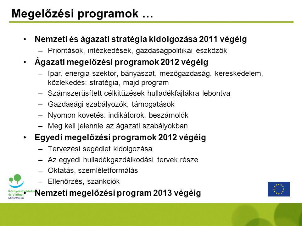 Megelőzési programok … Nemzeti és ágazati stratégia kidolgozása 2011 végéig –Prioritások, intézkedések, gazdaságpolitikai eszközök Ágazati megelőzési
