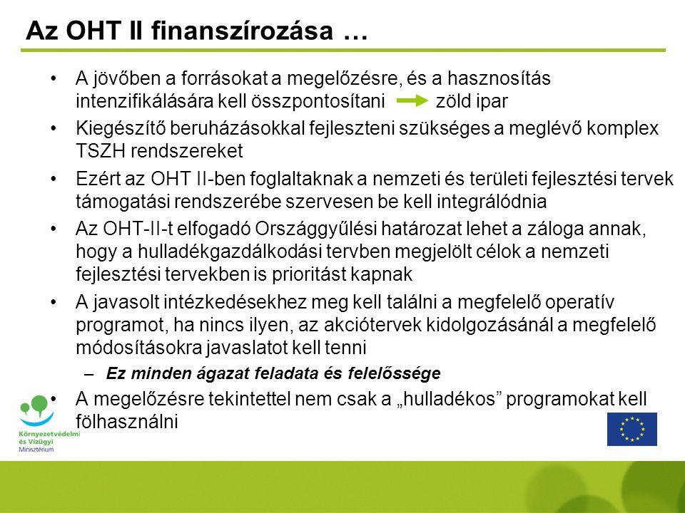 Az OHT II finanszírozása … A jövőben a forrásokat a megelőzésre, és a hasznosítás intenzifikálására kell összpontosítani zöld ipar Kiegészítő beruházá