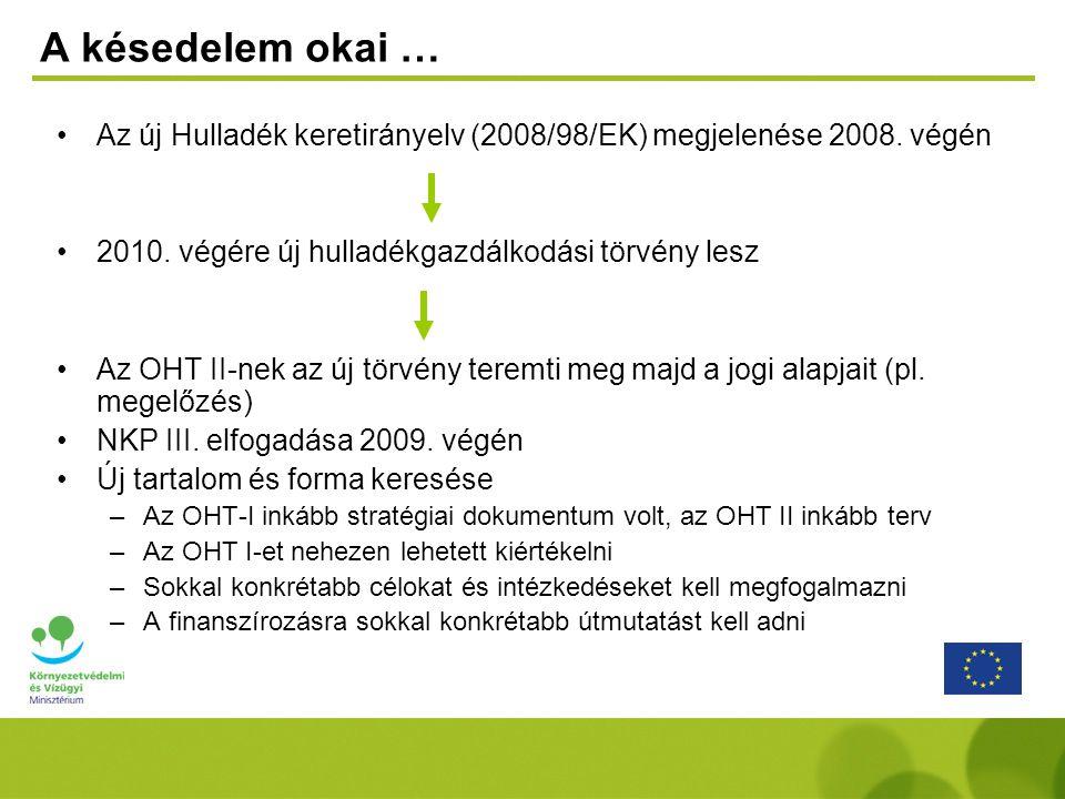 A késedelem okai … Az új Hulladék keretirányelv (2008/98/EK) megjelenése 2008. végén 2010. végére új hulladékgazdálkodási törvény lesz Az OHT II-nek a