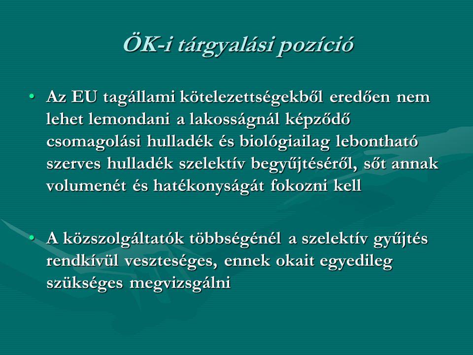 ÖK-i tárgyalási pozíció Az EU tagállami kötelezettségekből eredően nem lehet lemondani a lakosságnál képződő csomagolási hulladék és biológiailag lebontható szerves hulladék szelektív begyűjtéséről, sőt annak volumenét és hatékonyságát fokozni kellAz EU tagállami kötelezettségekből eredően nem lehet lemondani a lakosságnál képződő csomagolási hulladék és biológiailag lebontható szerves hulladék szelektív begyűjtéséről, sőt annak volumenét és hatékonyságát fokozni kell A közszolgáltatók többségénél a szelektív gyűjtés rendkívül veszteséges, ennek okait egyedileg szükséges megvizsgálniA közszolgáltatók többségénél a szelektív gyűjtés rendkívül veszteséges, ennek okait egyedileg szükséges megvizsgálni