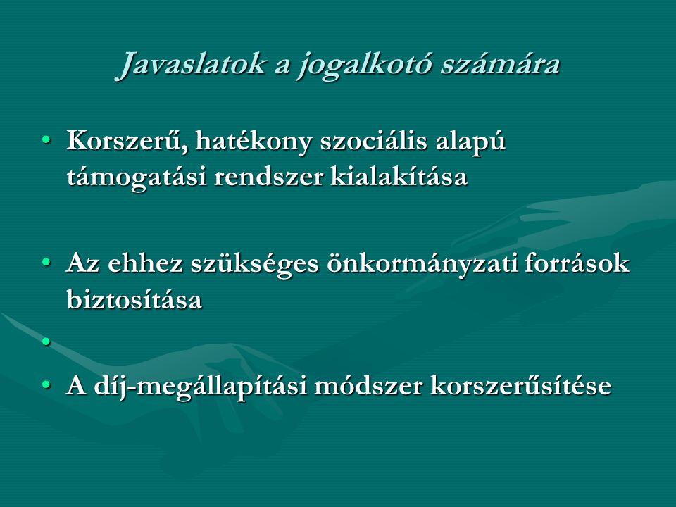Javaslatok a jogalkotó számára Korszerű, hatékony szociális alapú támogatási rendszer kialakításaKorszerű, hatékony szociális alapú támogatási rendszer kialakítása Az ehhez szükséges önkormányzati források biztosításaAz ehhez szükséges önkormányzati források biztosítása A díj-megállapítási módszer korszerűsítéseA díj-megállapítási módszer korszerűsítése