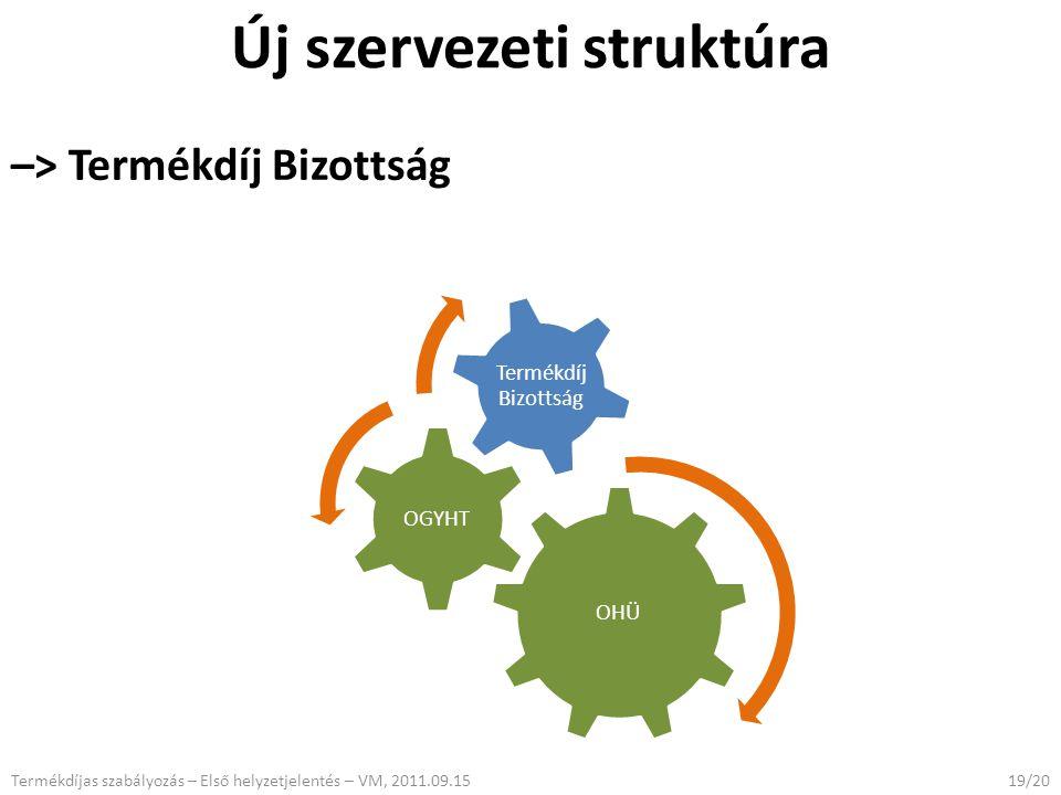 OHÜ OGYHT Termékdíj Bizottság –> Termékdíj Bizottság Új szervezeti struktúra Termékdíjas szabályozás – Első helyzetjelentés – VM, 2011.09.1519/20