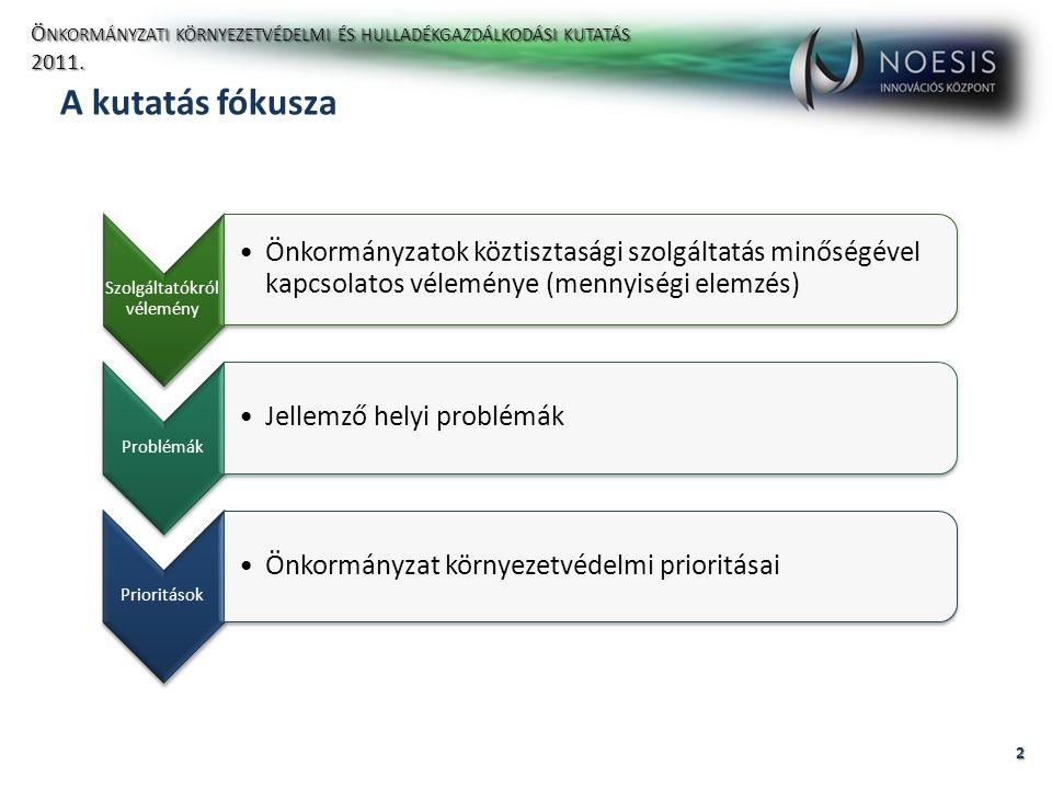 2 A kutatás fókusza Szolgáltatókról vélemény Önkormányzatok köztisztasági szolgáltatás minőségével kapcsolatos véleménye (mennyiségi elemzés) Problémák Jellemző helyi problémák Prioritások Önkormányzat környezetvédelmi prioritásai Ö NKORMÁNYZATI KÖRNYEZETVÉDELMI ÉS HULLADÉKGAZDÁLKODÁSI KUTATÁS 2011.