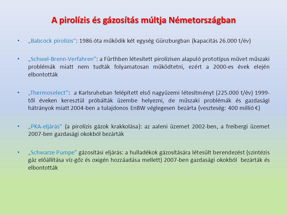 """A pirolízis és gázosítás múltja Németországban """"Babcock pirolízis"""": 1986 óta működik két egység Günzburgban (kapacitás 26.000 t/év) """"Schwel-Brenn-Verf"""