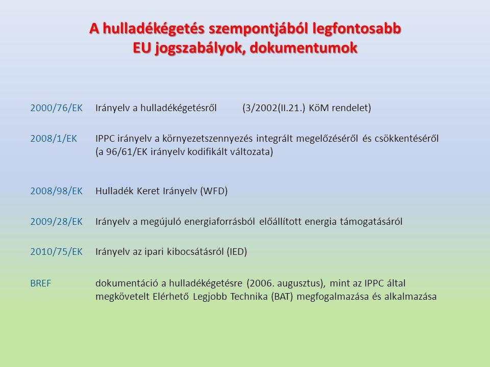 A hulladékégetés szempontjából legfontosabb EU jogszabályok, dokumentumok 2000/76/EKIrányelv a hulladékégetésről(3/2002(II.21.) KöM rendelet) 2008/1/E