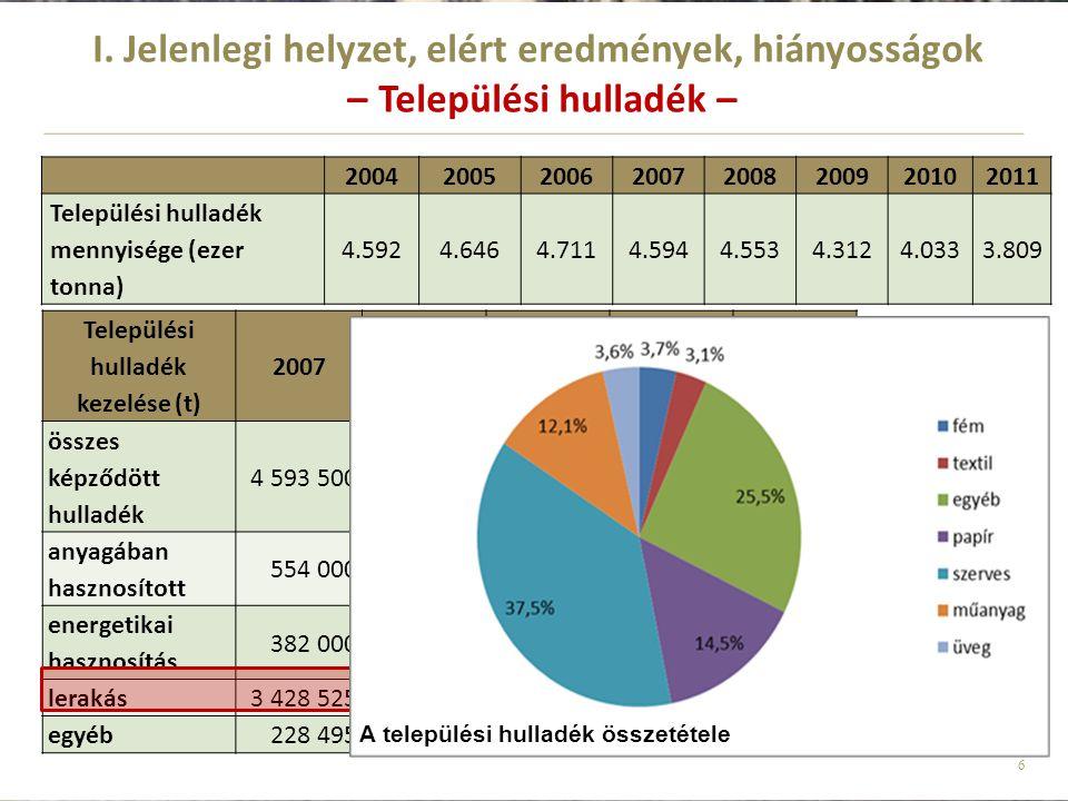 7 -jövőbeli trendek -intézkedések jövőbeli hatása Települési hulladékképződés és kezelés (millió t) 2012%2020% Képződött3 987 4 005 Lerakás2 60865%1 78545% Hasznosítás83221%1 23031% Termikus kezelés3649%63016% Komposztálás1835%3609% II.